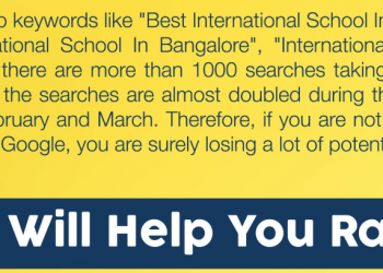 SEO school bangalore